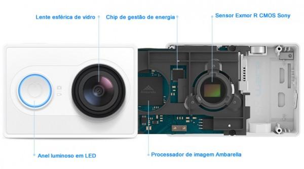 xiaomi-yi-sensor processor